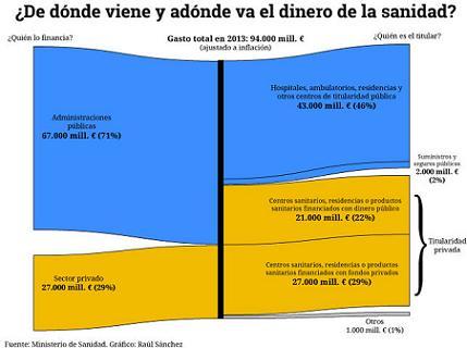 20150821103202-cuadro-ministerio-gasto-farmaceutico.jpg