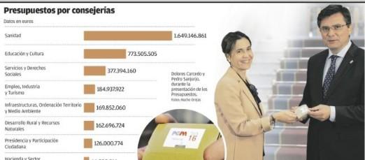 20151125095612-presupuesto-2016-asturias-proyecto.jpg