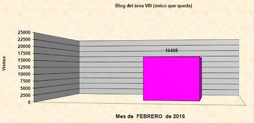 20160311103119-balance-febrero-2016.jpg
