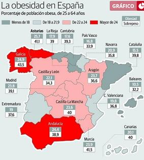 20160504100211-obesidad-espana.jpg