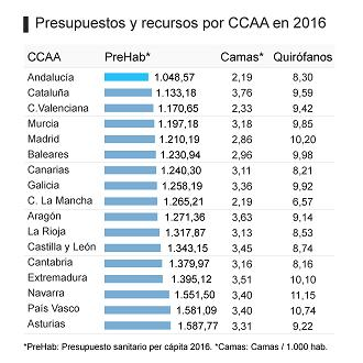 20160907102339-cuadro-presupuestos-recursos-2016.jpg