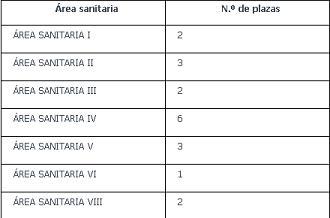 20170515102440-plazas-rx-mayo-2017.jpg