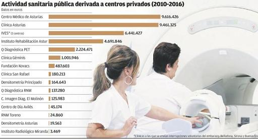 20170607120300-privada-de-lo-publico-asturias.jpg