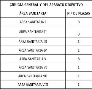 20171229115232-plazas-ope-2016-cirugia.jpg