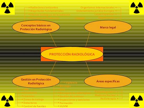 20180118113222-radioproteccion.jpg
