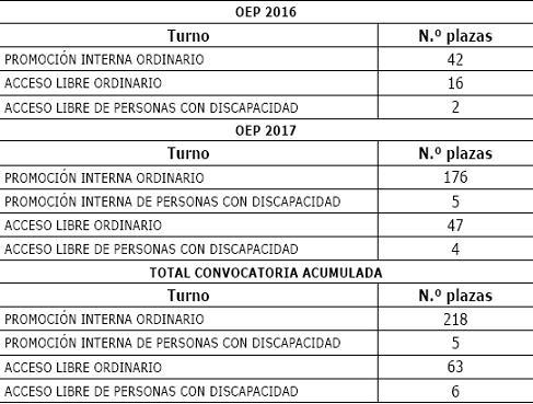 20180205115225-plazas-ae-laborales-2018.jpg